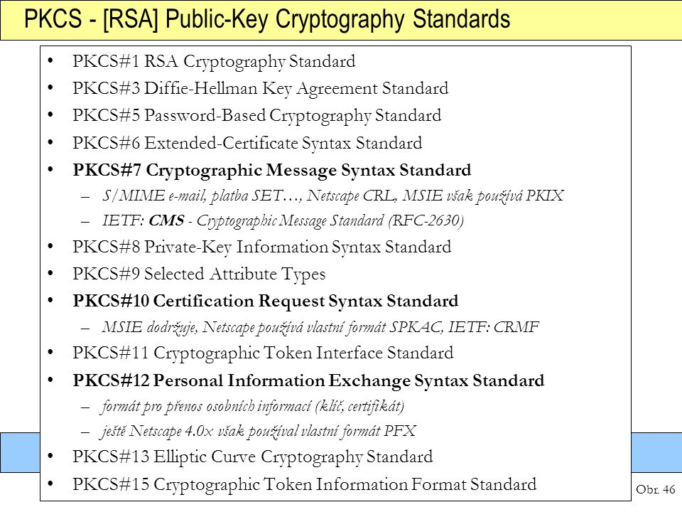 PKCS - [RSA] Public-Key Cryptography Standards